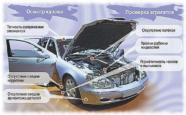 Как выбрать хорошую машину?