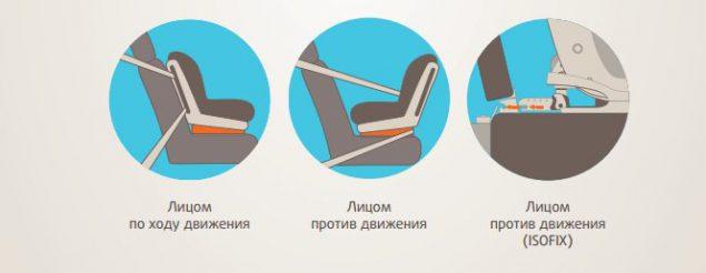 Выбор подходящего места для детского кресла
