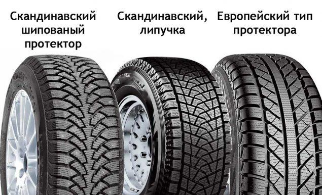 Что лучше – скандинавские или европейские шины