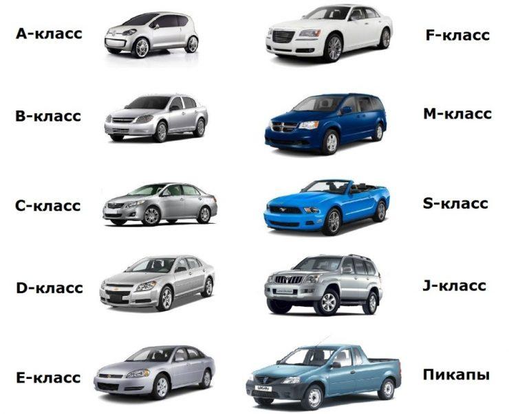 классификация автомобилей в европе