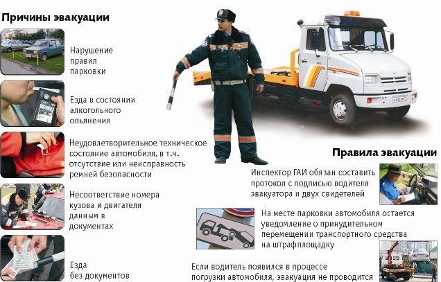 Причины эвакуации