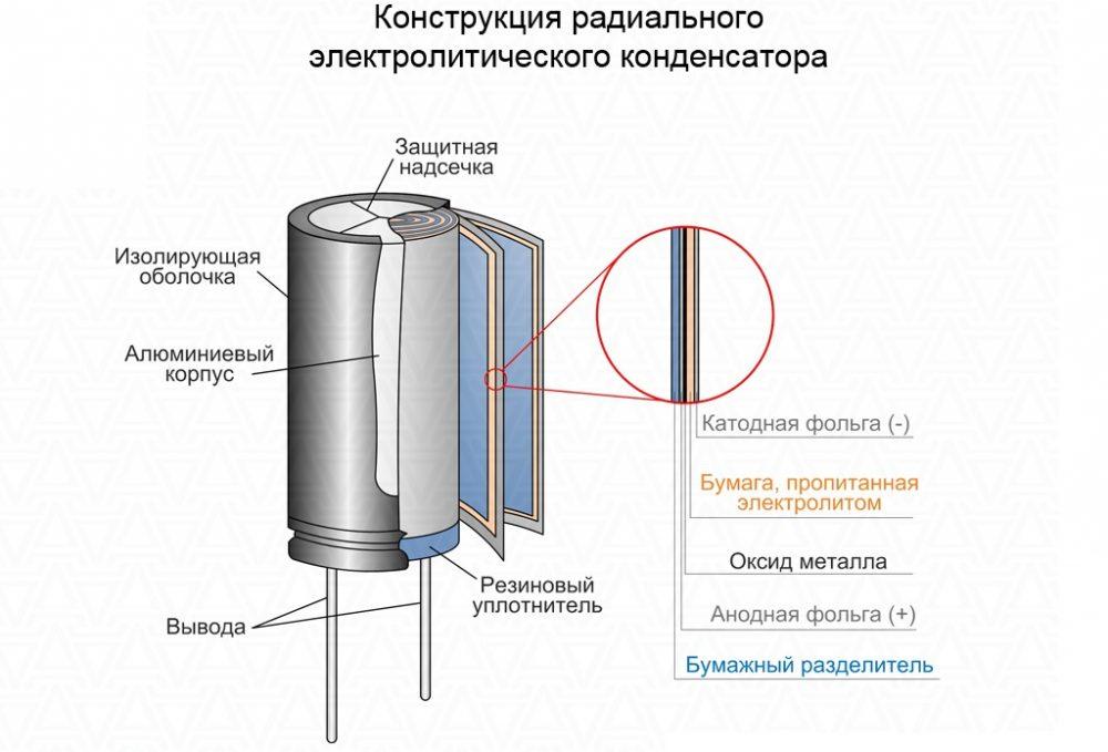 конденсатор устройство