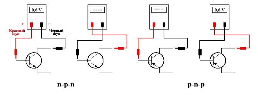 Проверка биполярного транзистора
